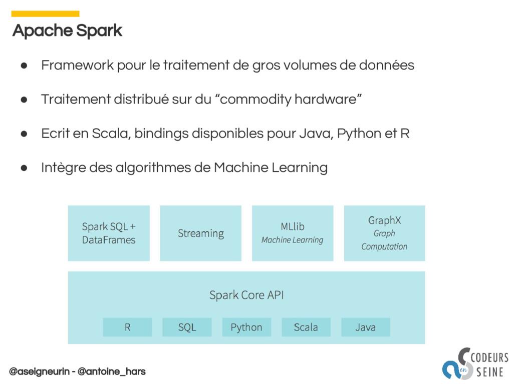 @aseigneurin - @antoine_hars Apache Spark ● Fra...