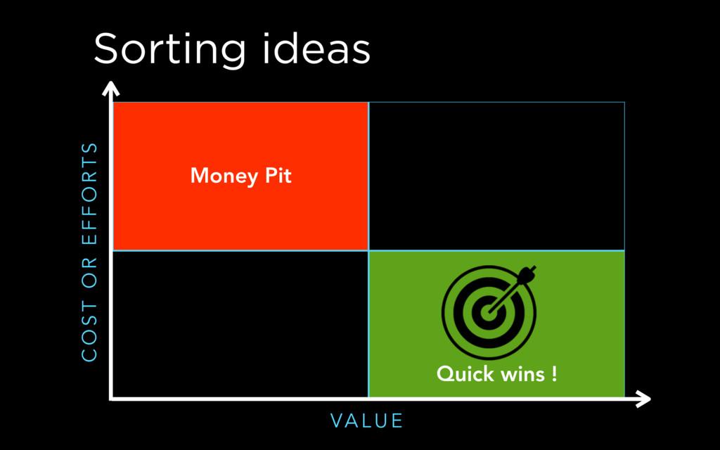 Sorting ideas Money Pit Quick wins ! VA L U E C...