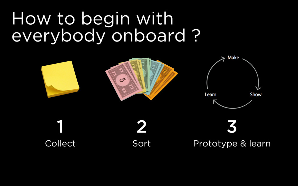1 2 3 How to begin with everybody onboard ? Co...