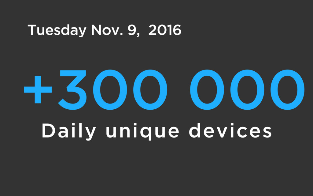 Tuesday Nov. 9, 2016 +300 000 Daily unique devi...