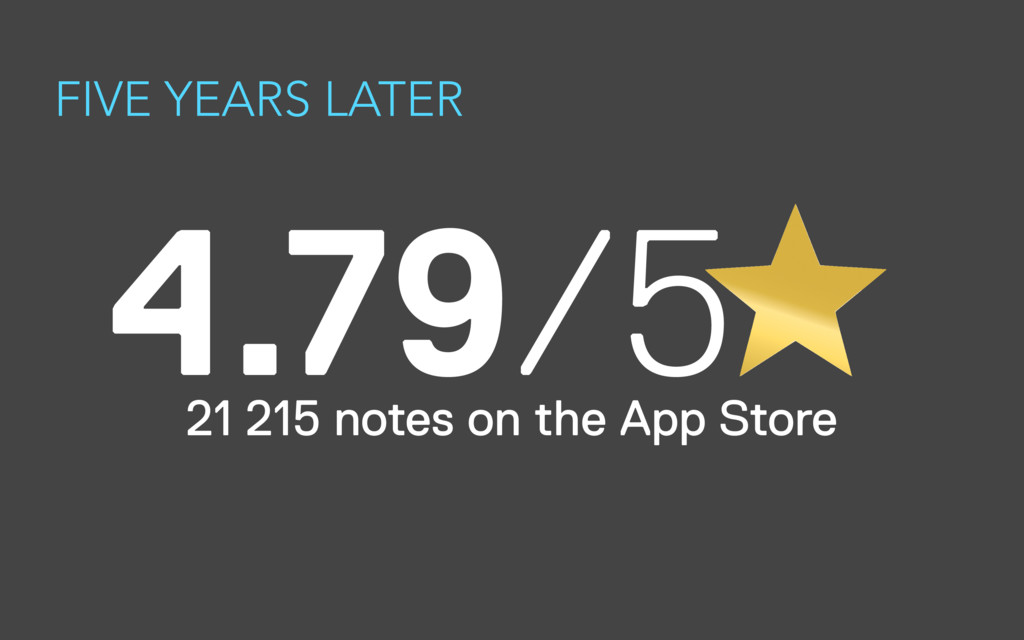 FIVE YEARS LATER 21 215 notes on the App Store ...