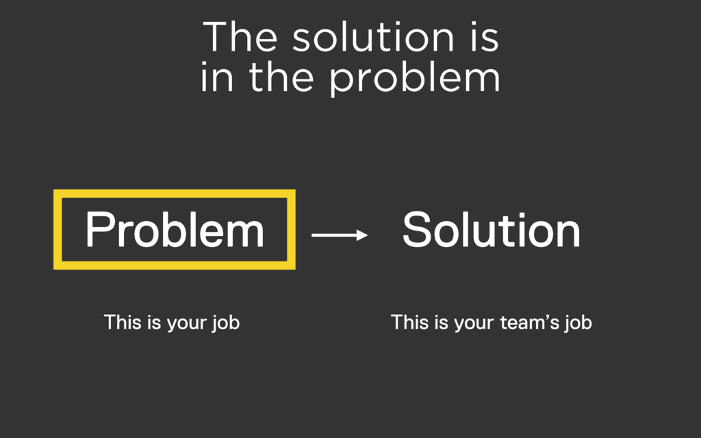 The solution is in the problem Problem Solutio...