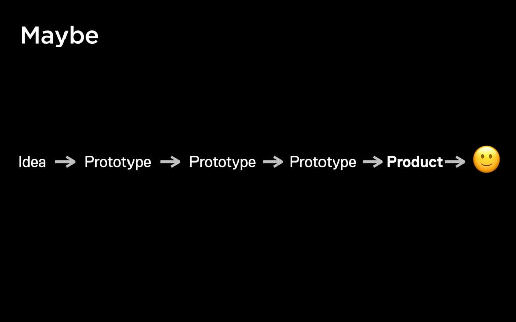 Idea Prototype Prototype Prototype  Product May...