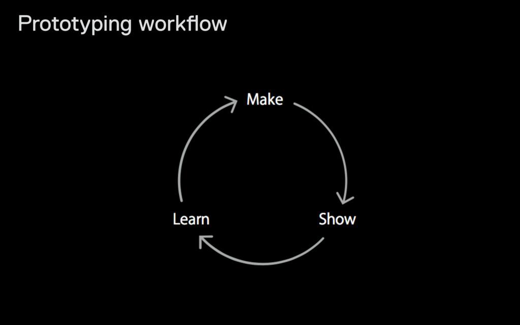 Prototyping workflow