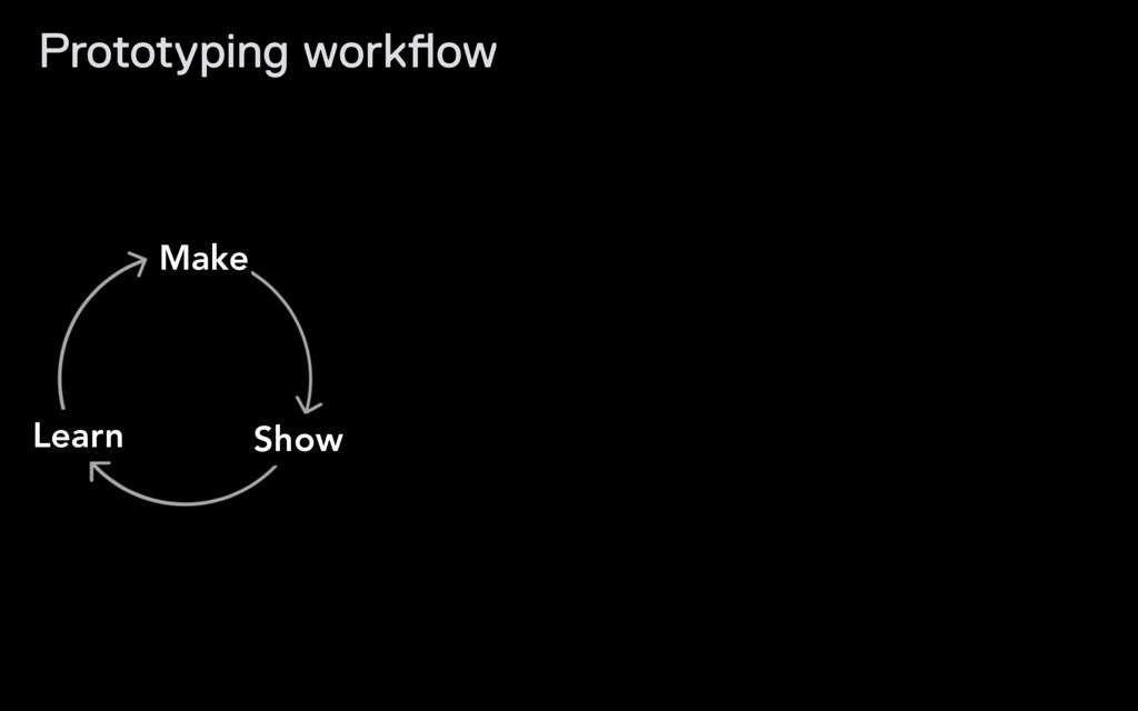 Make Show Learn Prototyping workflow