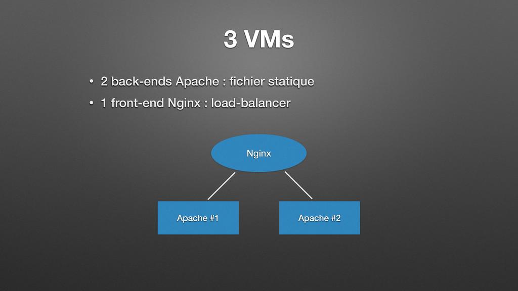 3 VMs • 2 back-ends Apache : fichier statique • ...