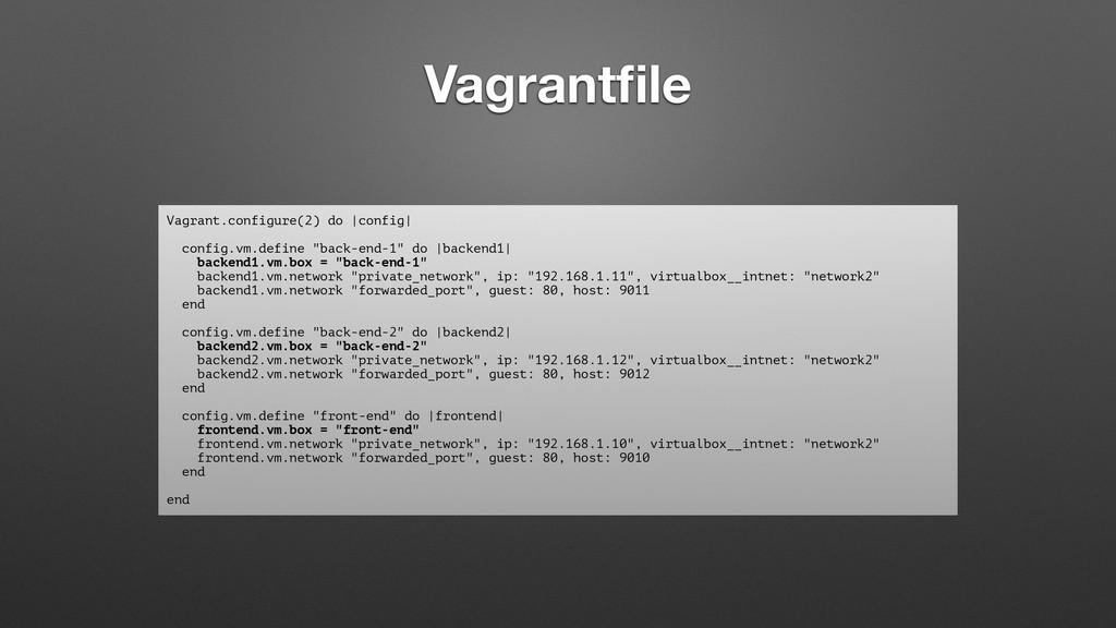 Vagrantfile Vagrant.configure(2) do |config| con...