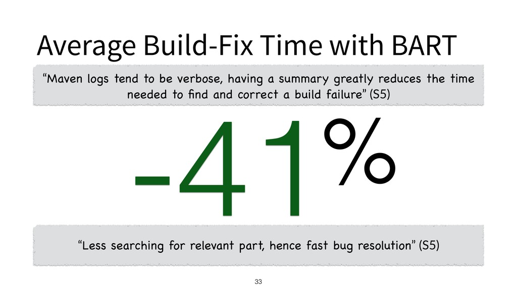 "33 Average Build-Fix Time with BART % -41 ""Less..."