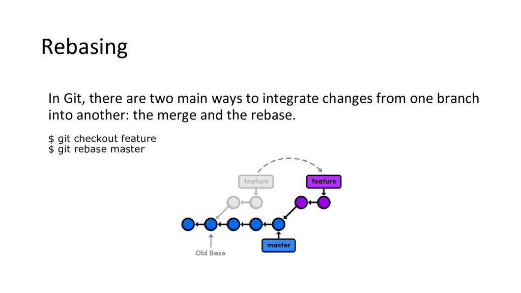 Rebasing In Git, there are two main ways to int...