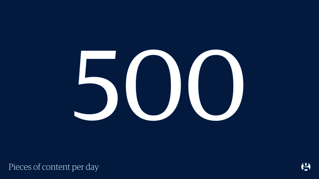 Pieces of content per day 500