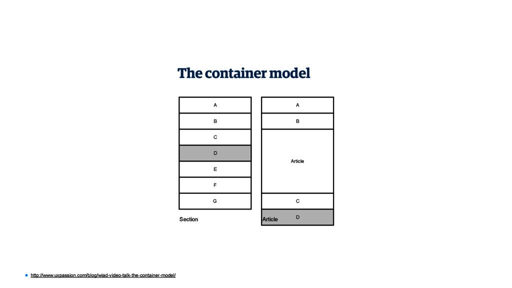 D The container model A B C D E F G A B C Artic...