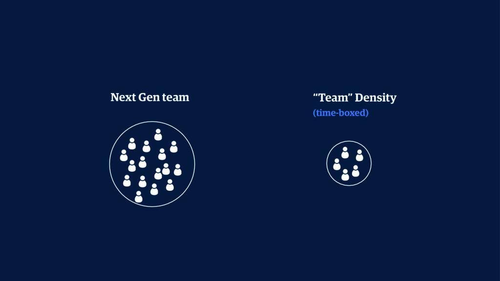 """Team"" Density (time-boxed) Next Gen team"