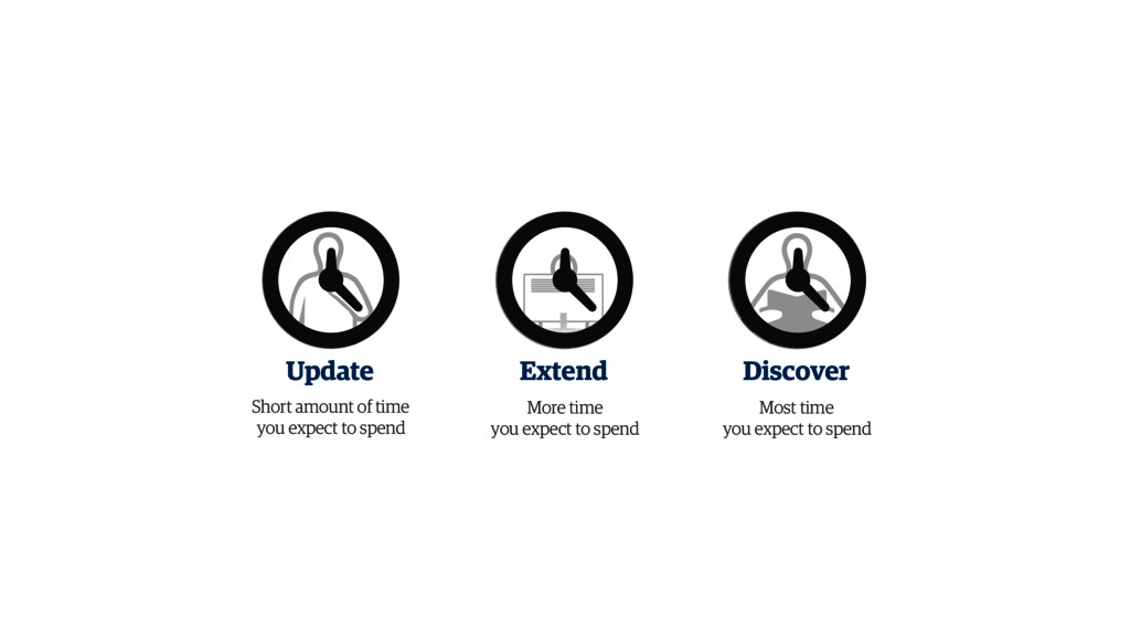 Update Extend Discover More time you expect to ...