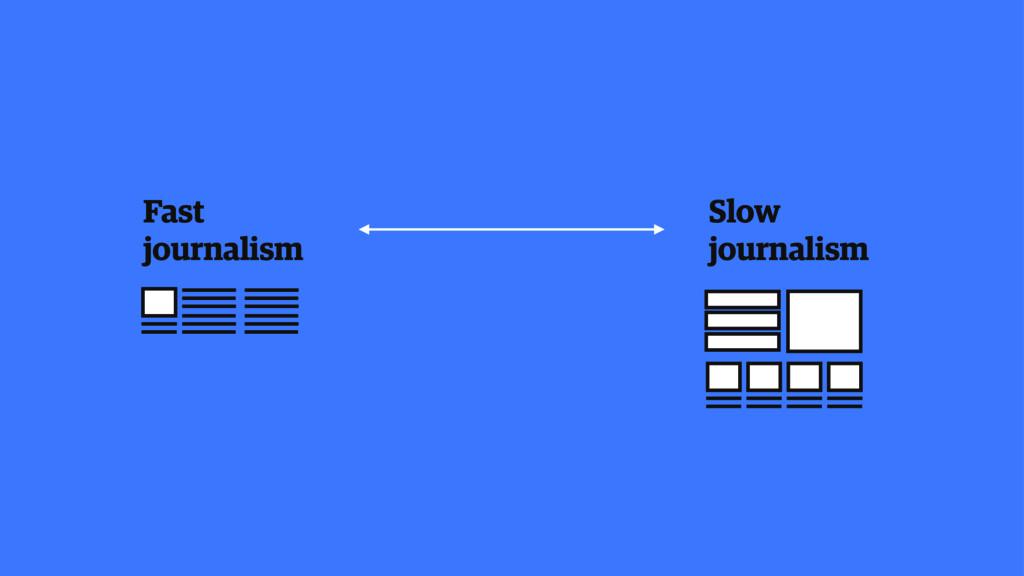 Slow journalism Fast journalism