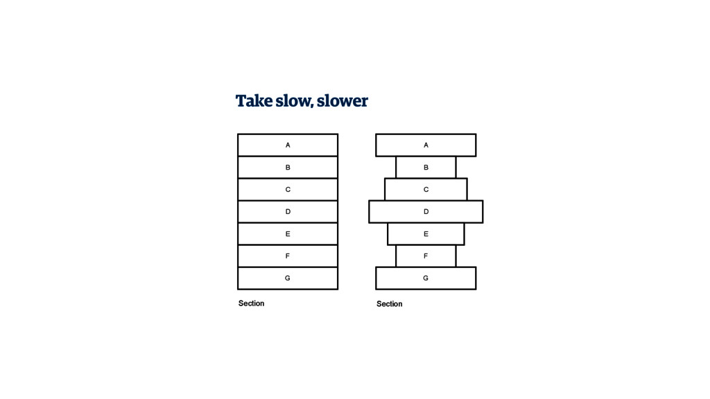 Take slow, slower A B C D E F G Section A B C D...