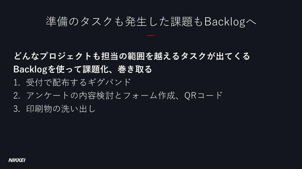 準備のタスクも発生した課題もBacklogへ どんなプロジェクトも担当の範囲を越えるタスクが出...
