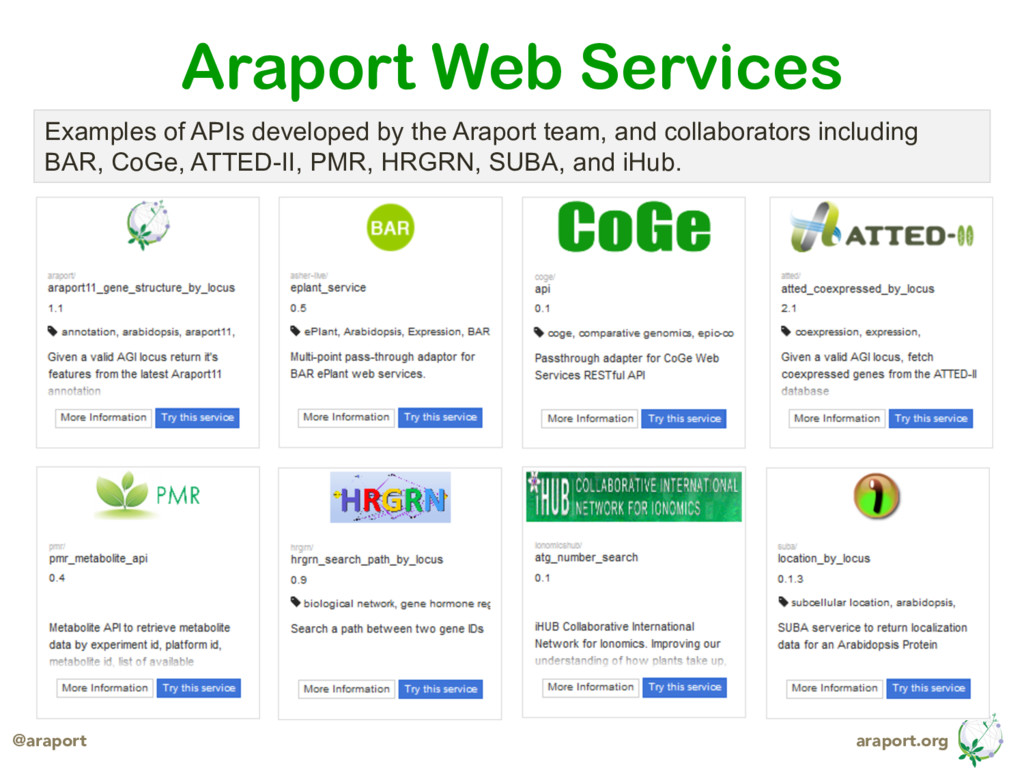 araport.org @araport Araport Web Services Examp...