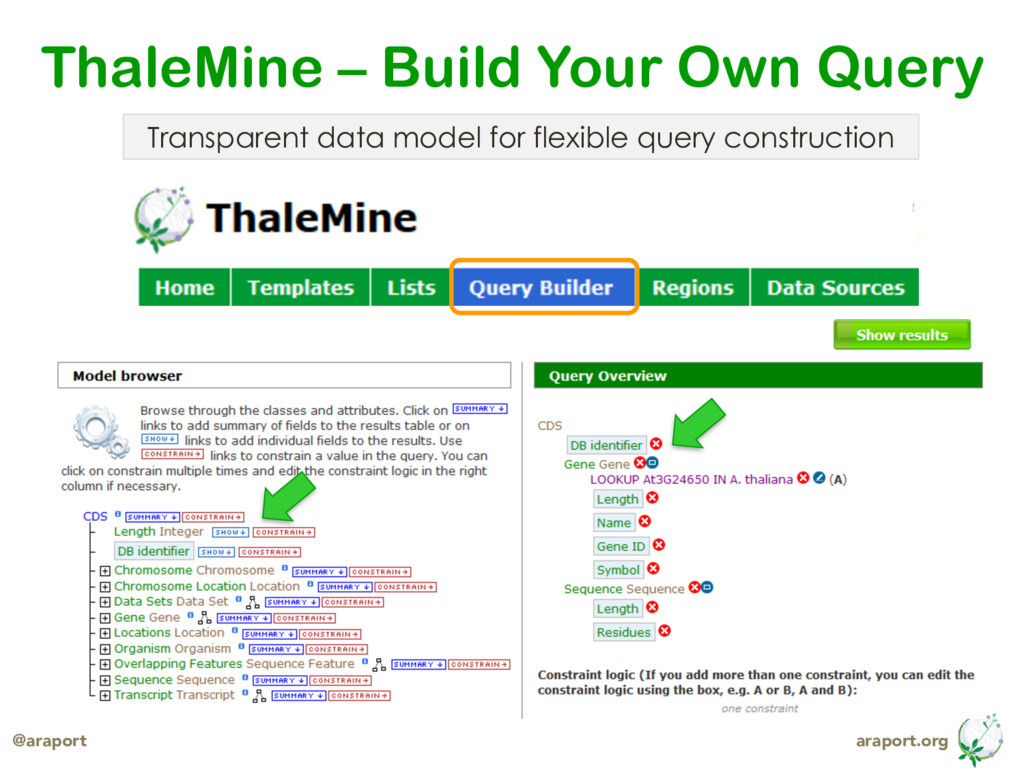 araport.org @araport ThaleMine – Build Your Own...