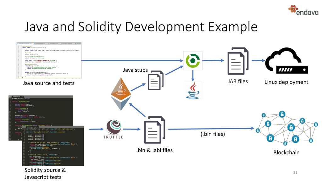 Java and Solidity Development Example 31 JAR fi...