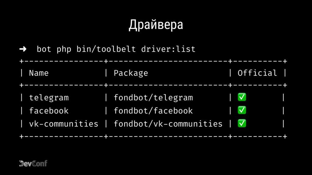 Драйвера ➜ bot php bin/toolbelt driver:list +--...