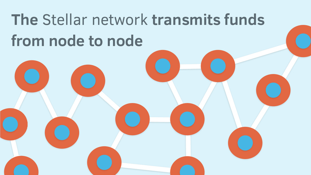 The Stellar network transmits funds from node t...