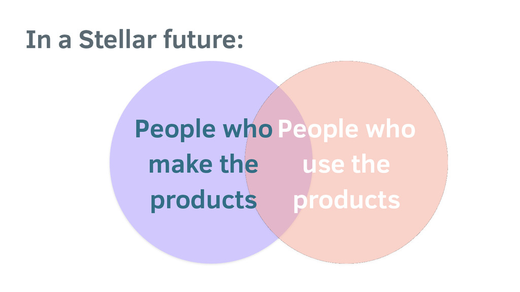 People who make the products In a Stellar futur...