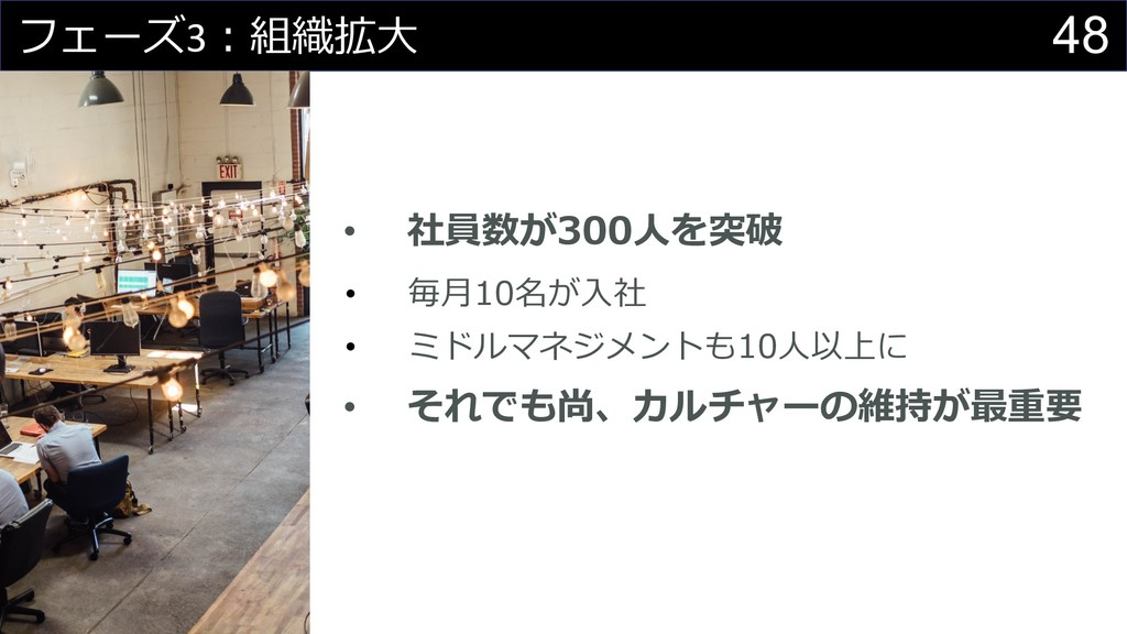 48 フェーズ3︓組織拡⼤ • 社員数が300⼈を突破 • 毎⽉10名が⼊社 • ミドルマネジ...