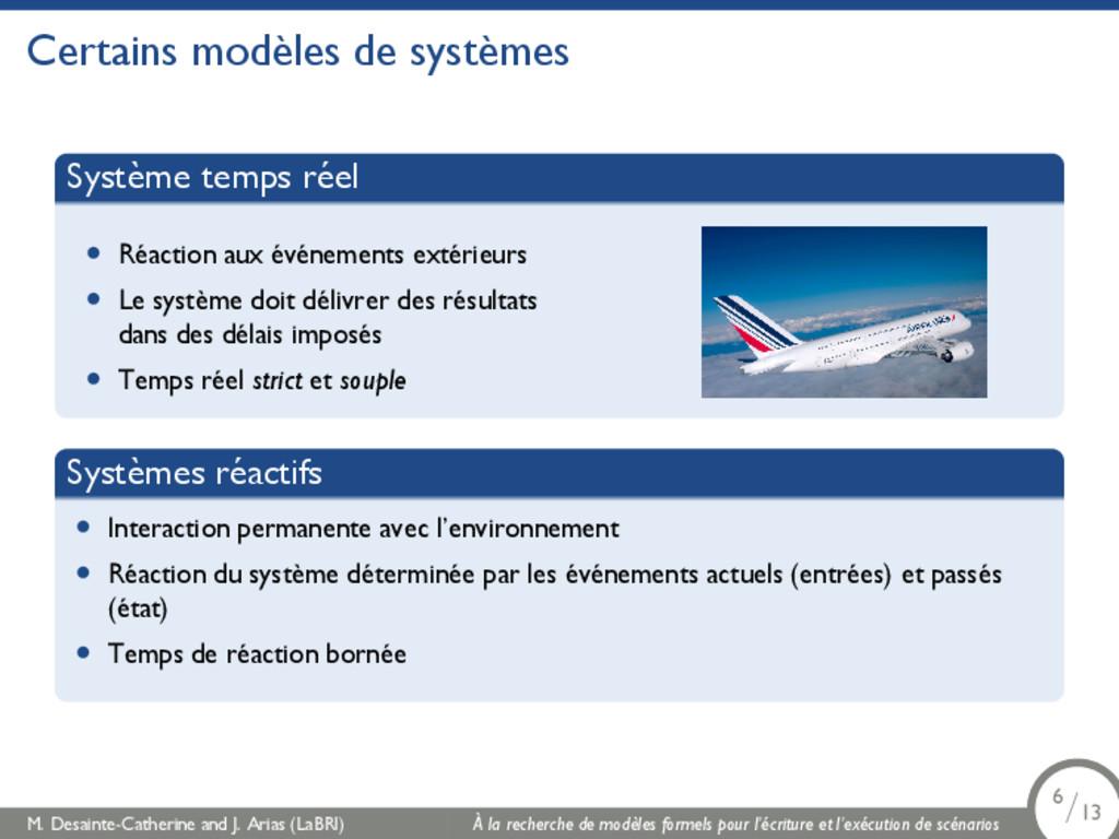 Certains modèles de systèmes Système temps réel...