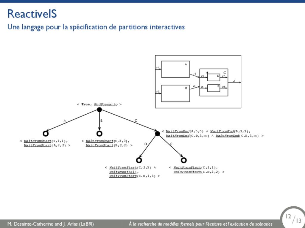 ReactiveIS Une langage pour la spécification de...