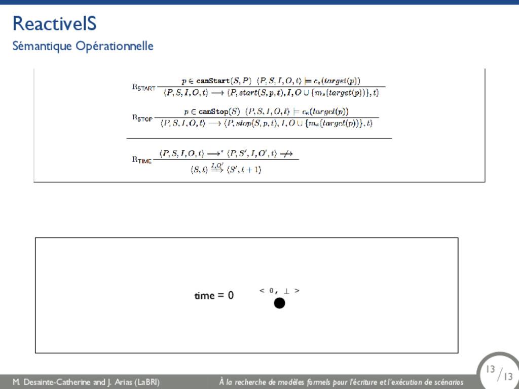 ReactiveIS Sémantique Opérationnelle time = 0 <...