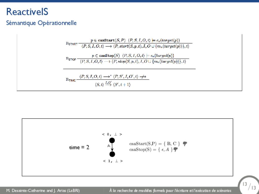 ReactiveIS Sémantique Opérationnelle time = 2 <...