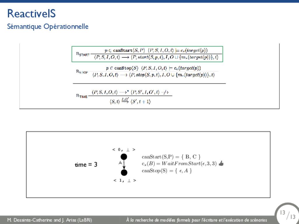 ReactiveIS Sémantique Opérationnelle < 0, ? > <...