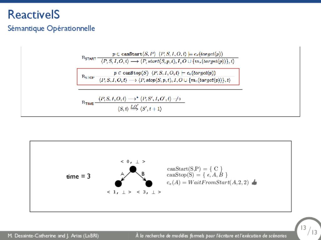 ReactiveIS Sémantique Opérationnelle time = 3 <...