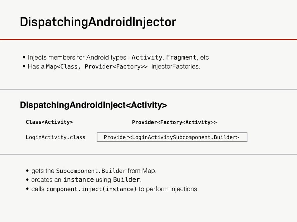 DispatchingAndroidInjector Provider<LoginActivi...