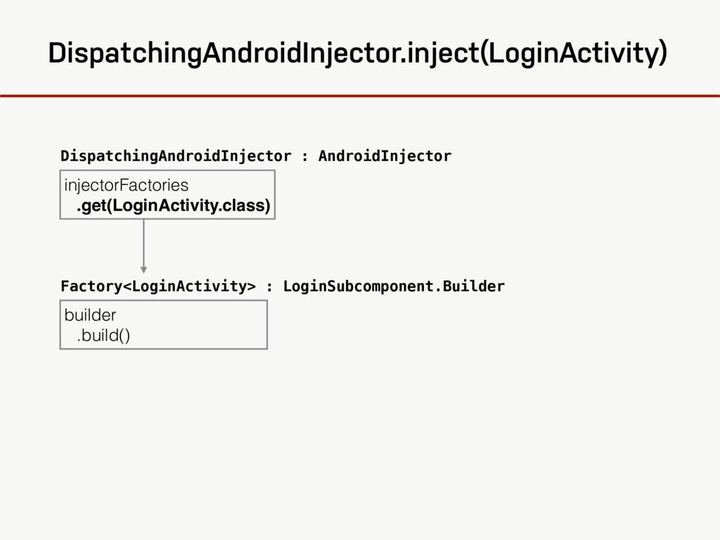DispatchingAndroidInjector : AndroidInjector Fa...