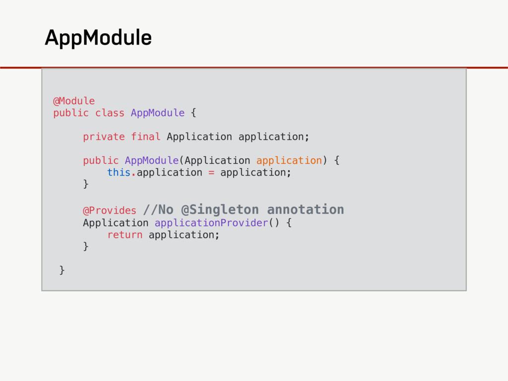 @Module public class AppModule { private final ...