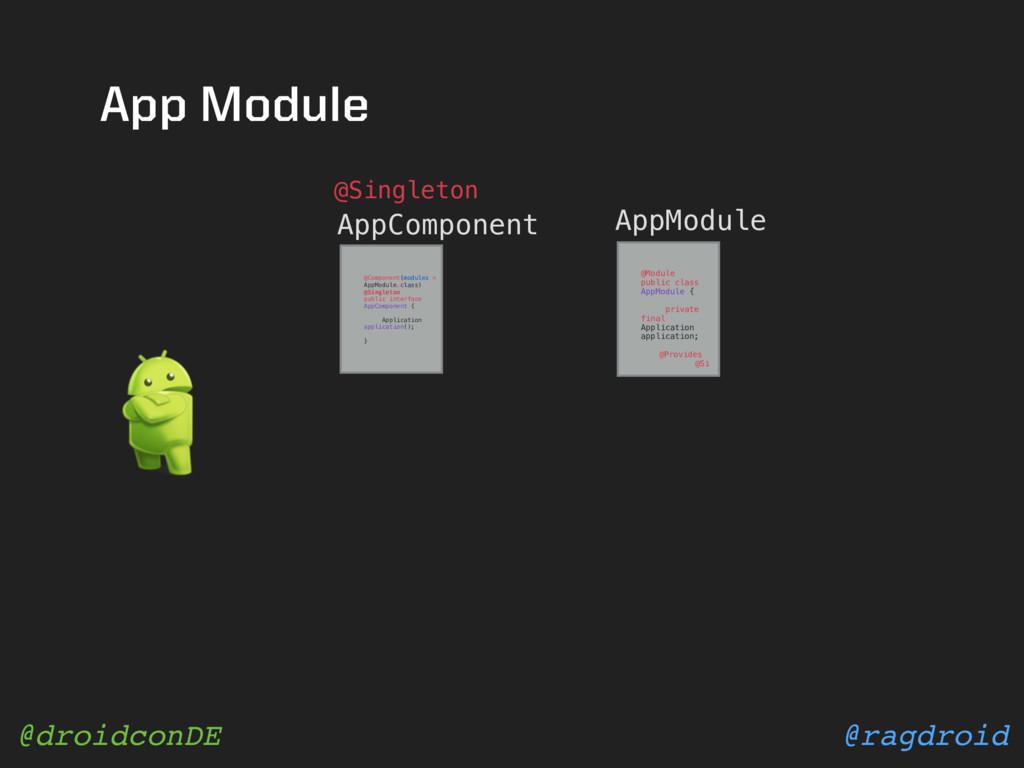 @ragdroid @droidconDE App Module AppComponent @...