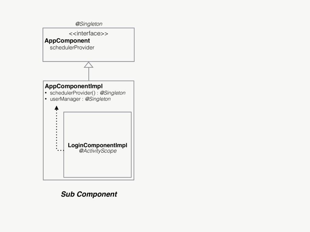 AppComponentImpl • schedulerProvider() : @Singl...