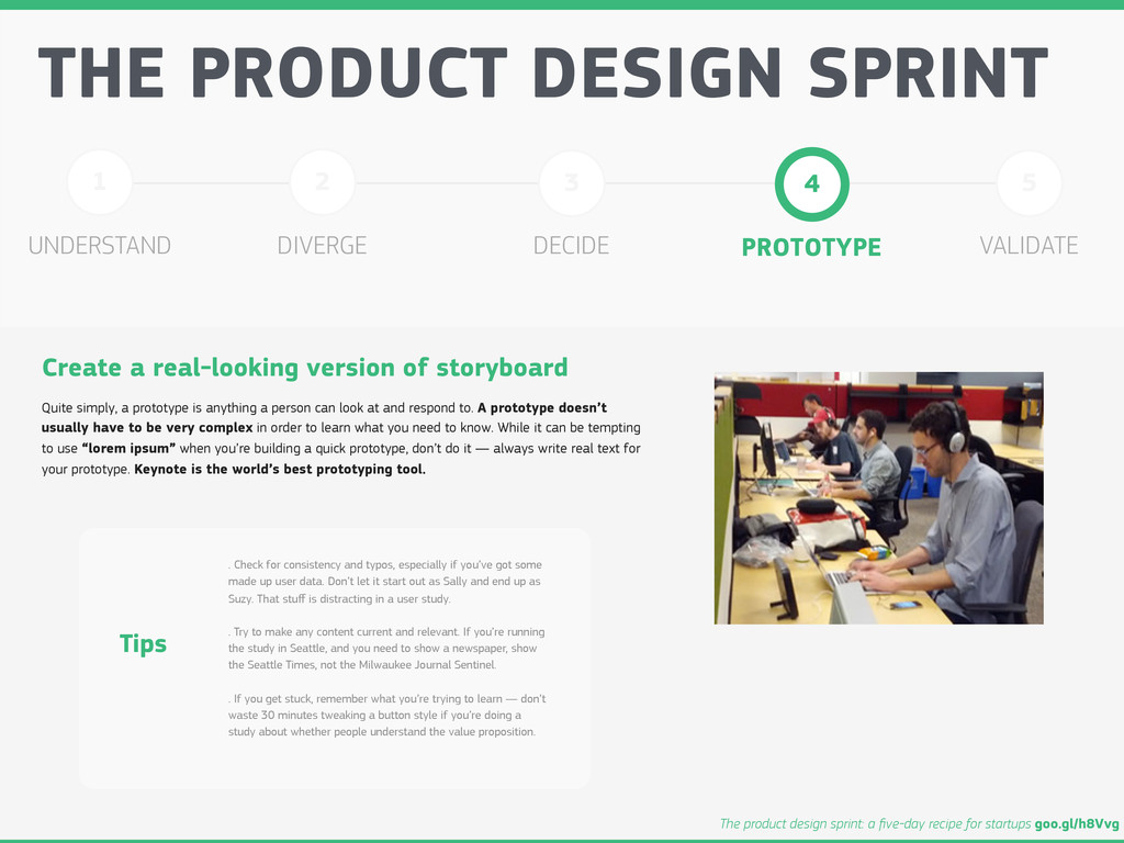 UNDERSTAND VALIDATE THE PRODUCT DESIGN SPRINT 1...
