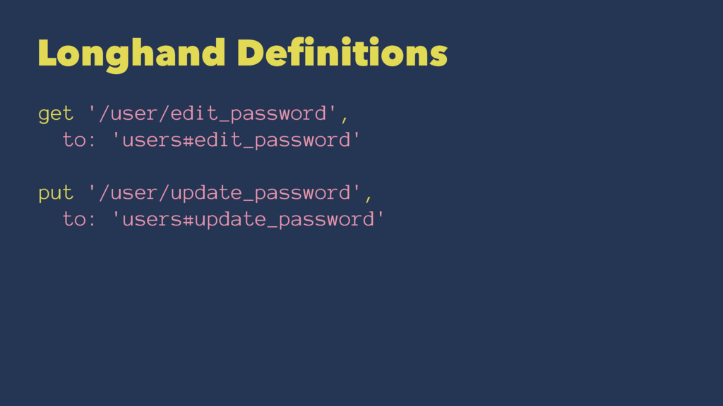 Longhand Definitions get '/user/edit_password', ...