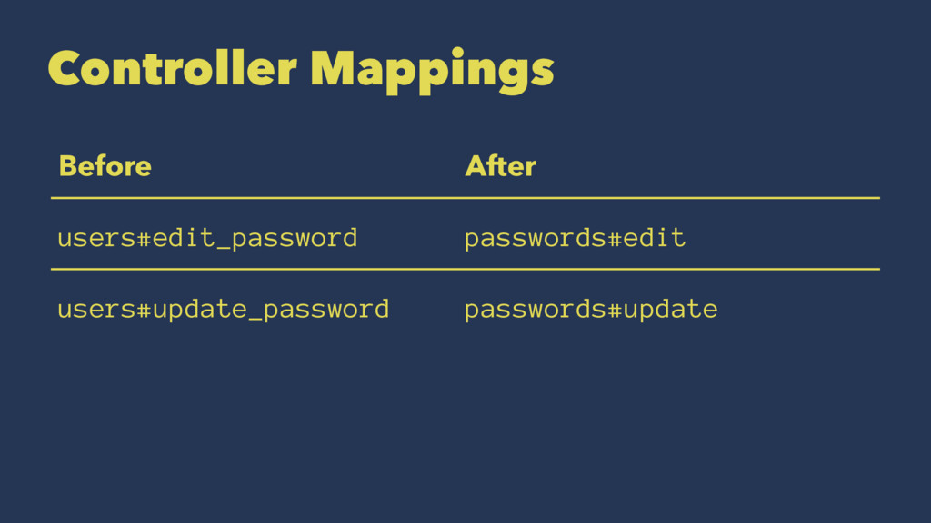 Controller Mappings Before After users#edit_pas...