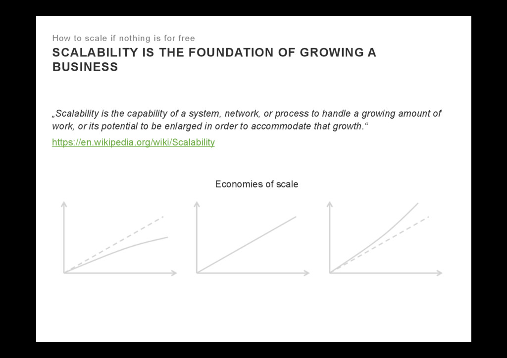 SCALABILITY IS THE FOUNDATION OF GROWING A BUSI...