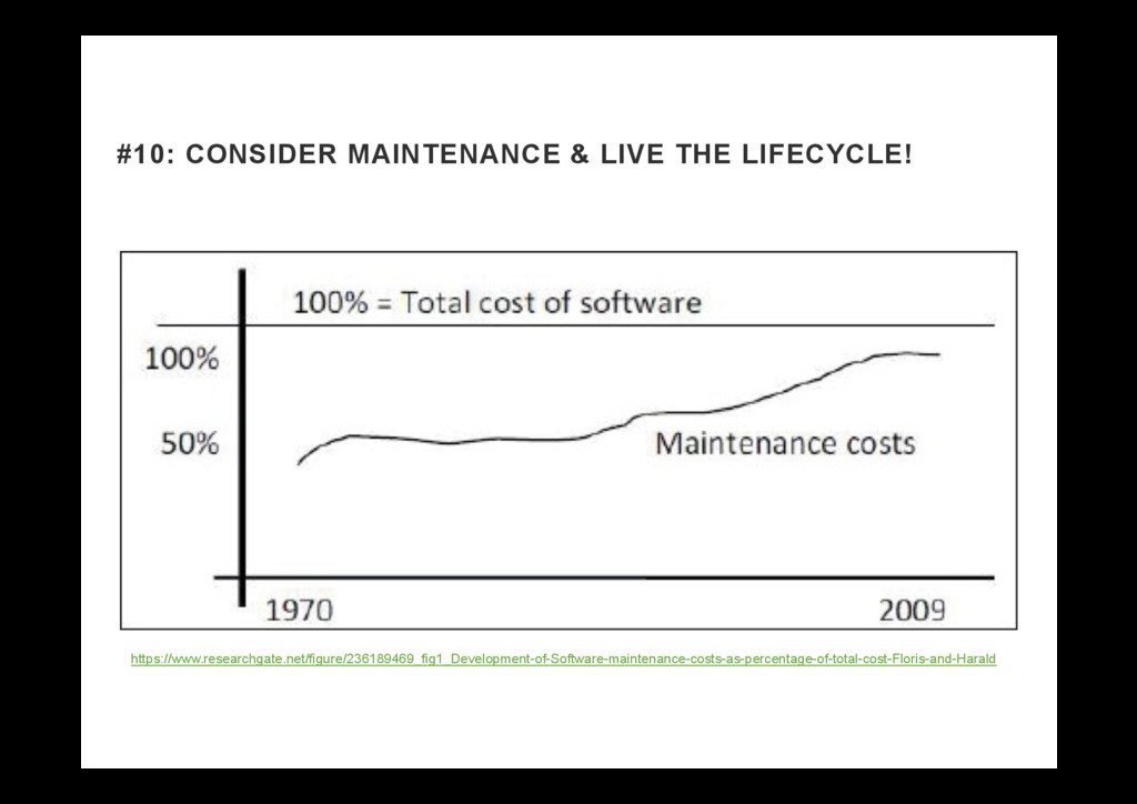 #10: CONSIDER MAINTENANCE & LIVE THE LIFECYCLE!...