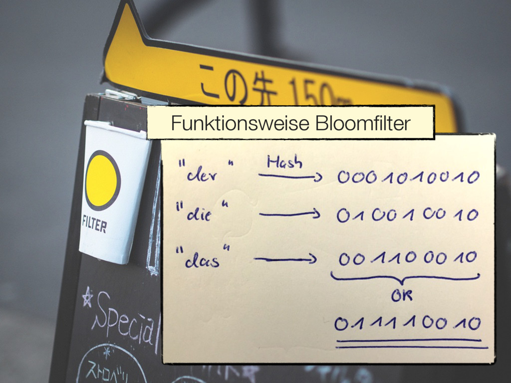 Funktionsweise Bloomfilter