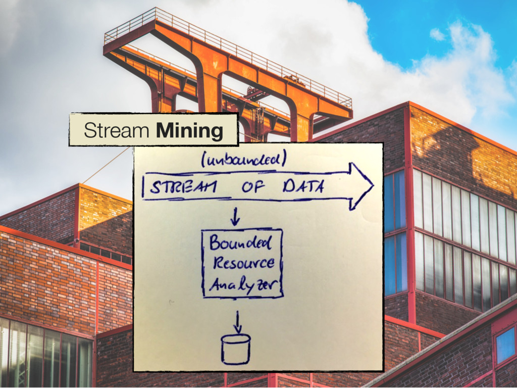Stream Mining