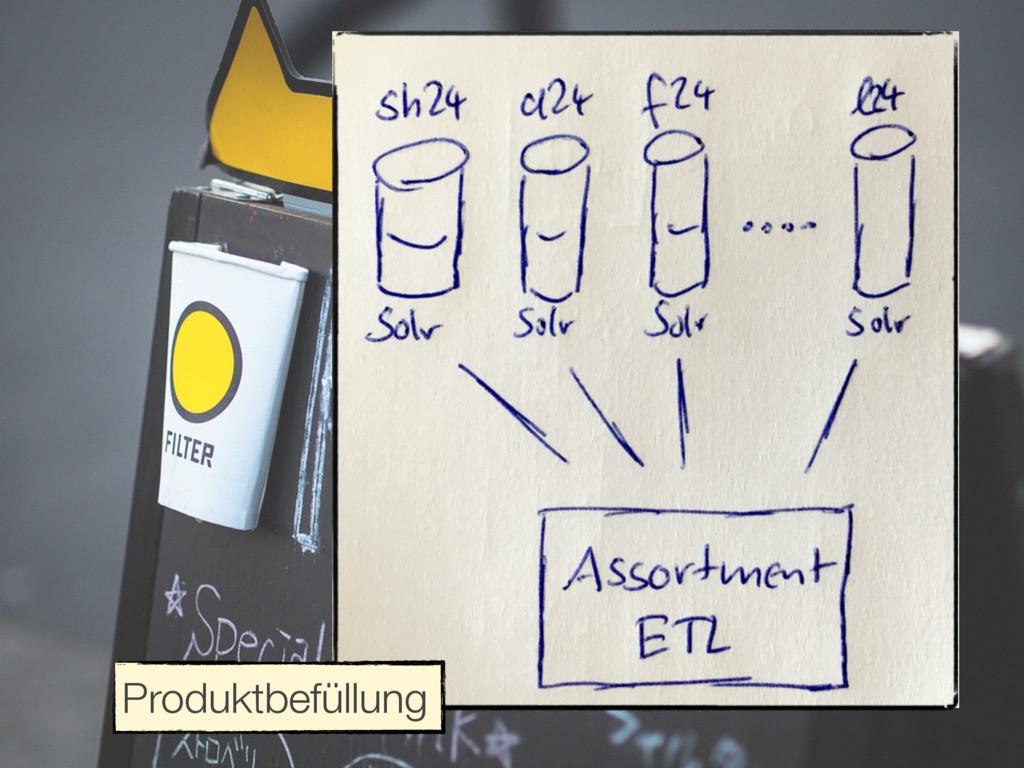 Produktbefüllung