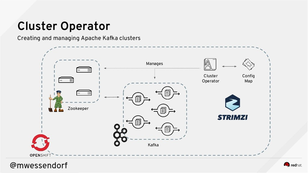 Cluster Operator Creating and managing Apache K...