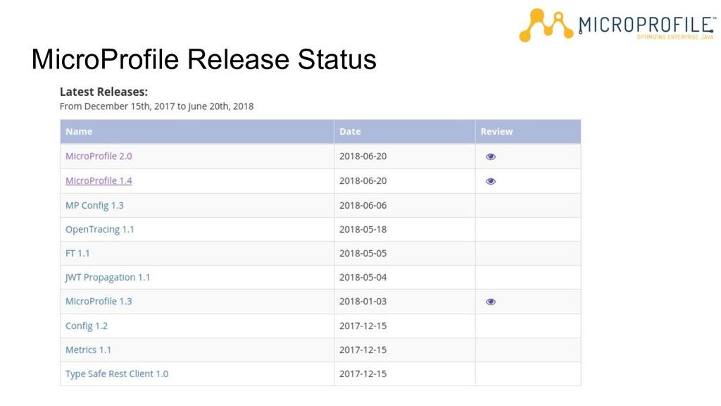 MicroProfile Release Status