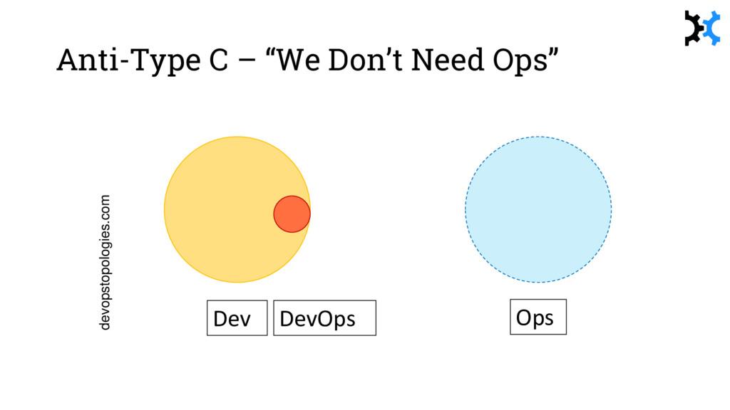 devopstopologies.com Dev Ops DevOps Anti-Type C...