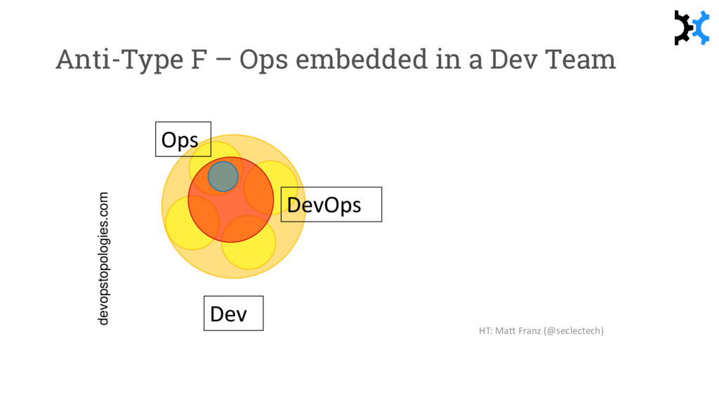 Anti-Type F – Ops embedded in a Dev Team HT: Ma...